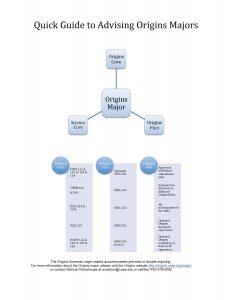 Guide to Advising Origins Majors