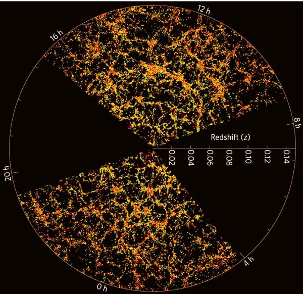 SDSS-galaxies