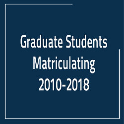 Number of Graduate Students Matriculating from 2010-2018 in the CWRU Department of Anthropology