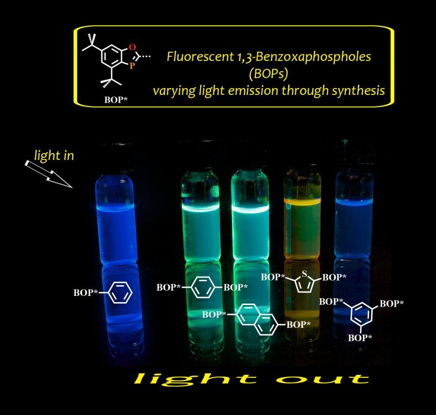 BOPs-Fluorescence