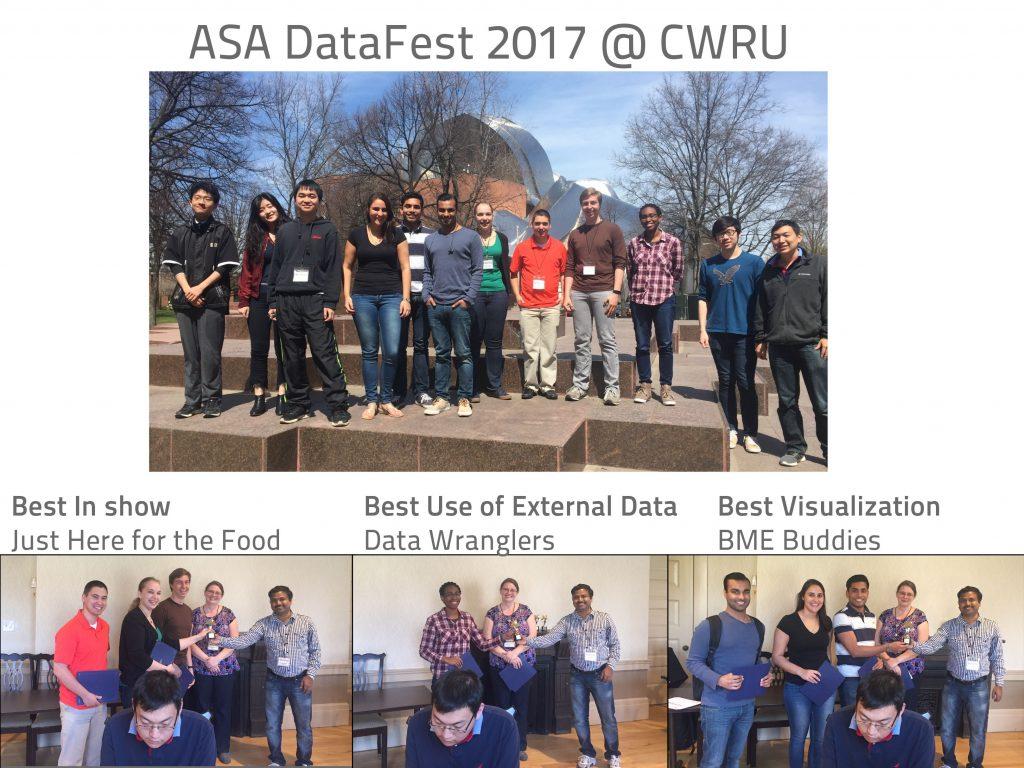 DataFest Winners 2017