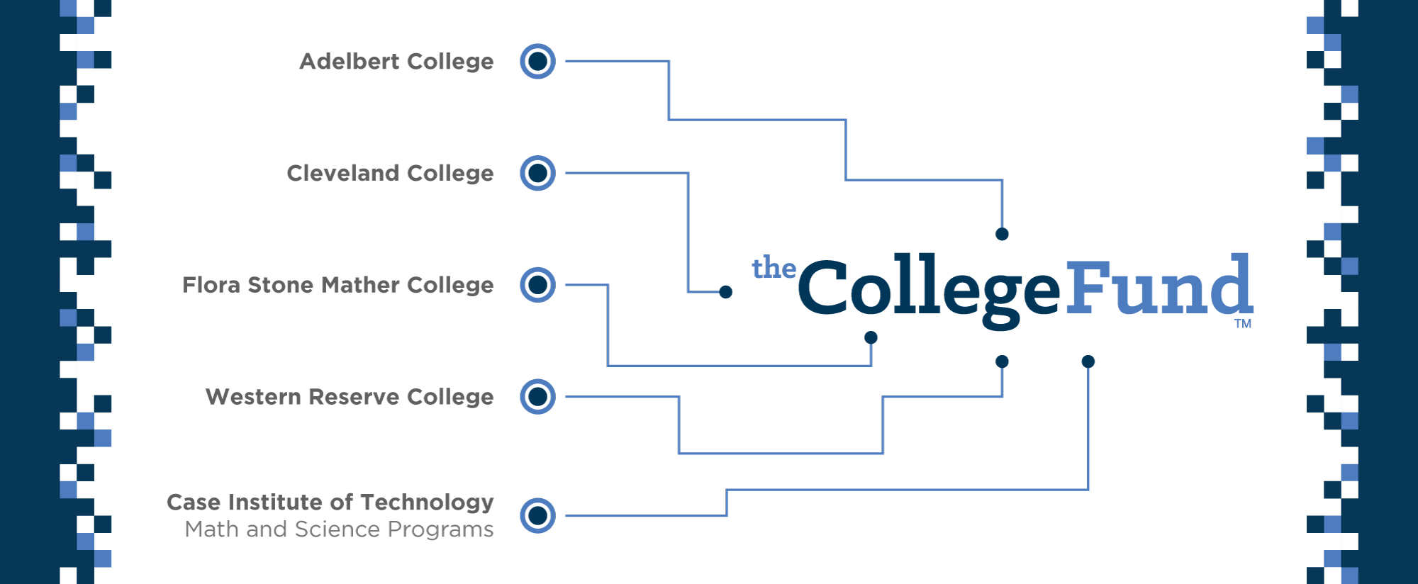 College-Fund-Morphing-Graphic