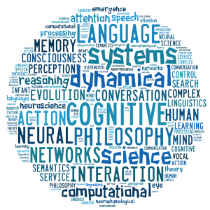 wordcloud2013
